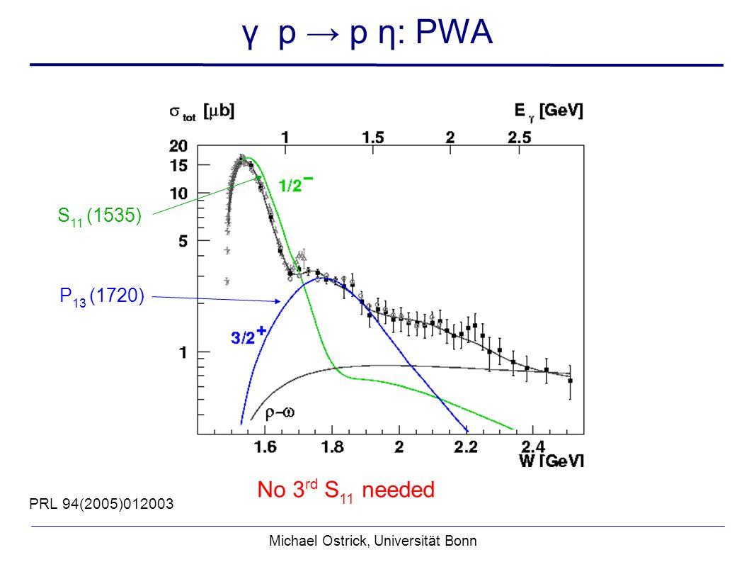 Michael Ostrick, Universität Bonn PRL 94(2005)012003 γ p p η: PWA P 13 (1720) S 11 (1535) No 3 rd S 11 needed
