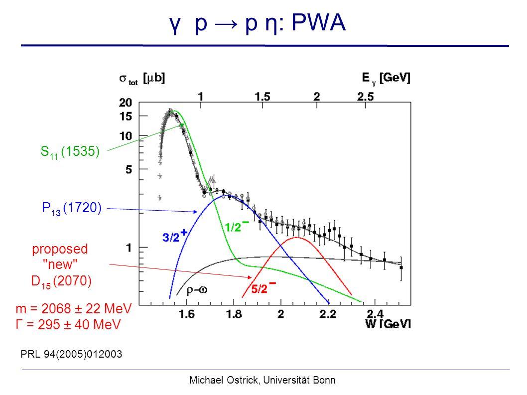 Michael Ostrick, Universität Bonn PRL 94(2005)012003 γ p p η: PWA P 13 (1720) proposed new D 15 (2070) m = 2068 ± 22 MeV Γ = 295 ± 40 MeV S 11 (1535)