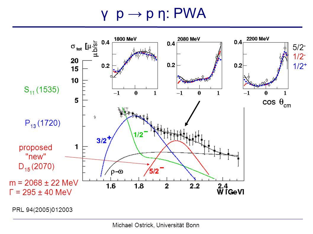 Michael Ostrick, Universität Bonn PRL 94(2005)012003 γ p p η: PWA P 13 (1720) proposed new D 15 (2070) m = 2068 ± 22 MeV Γ = 295 ± 40 MeV 5/2 - 1/2 - 1/2 + S 11 (1535)