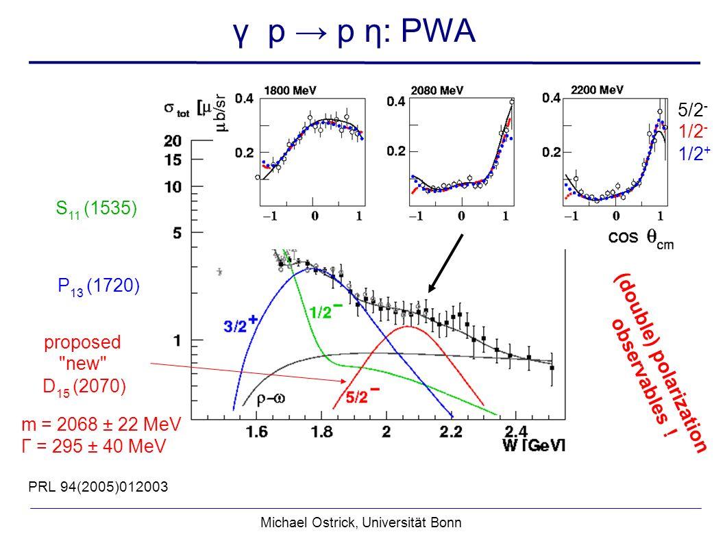Michael Ostrick, Universität Bonn PRL 94(2005)012003 γ p p η: PWA P 13 (1720) proposed new D 15 (2070) m = 2068 ± 22 MeV Γ = 295 ± 40 MeV 5/2 - 1/2 - 1/2 + S 11 (1535) (double) polarization observables !