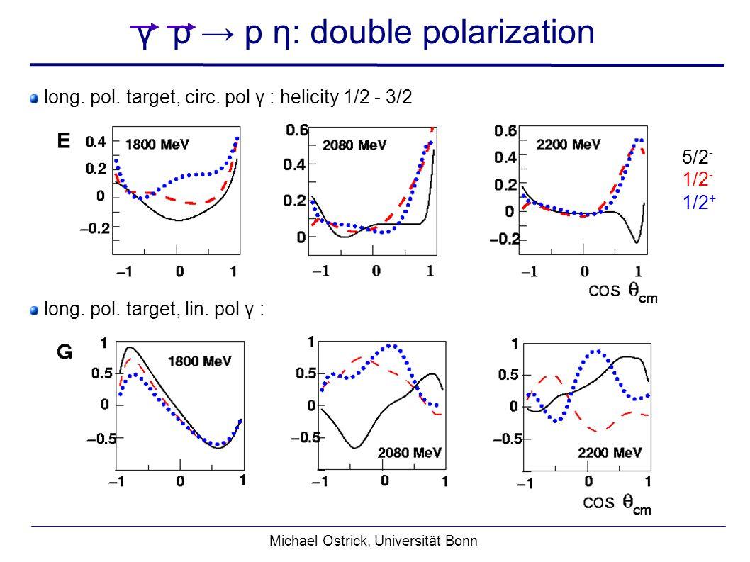 Michael Ostrick, Universität Bonn γ p p η: double polarization long.