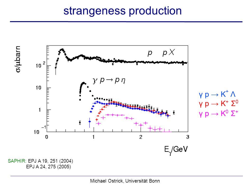 Michael Ostrick, Universität Bonn strangeness production SAPHIR: EPJ A 19, 251 (2004) EPJ A 24, 275 (2005) γ p K + Λ γ p K + Σ 0 γ p K 0 Σ +