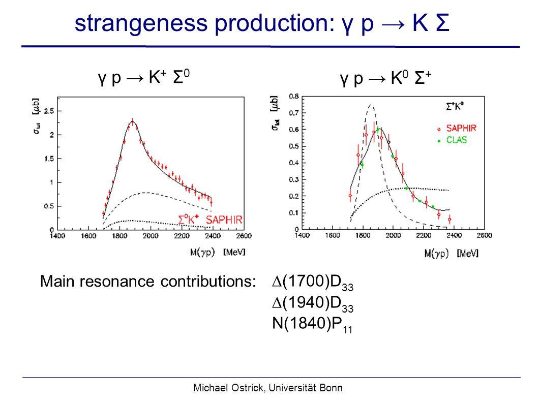 Michael Ostrick, Universität Bonn strangeness production: γ p K Σ (1700)D 33 (1940)D 33 N(1840)P 11 γ p K + Σ 0 γ p K 0 Σ + Main resonance contributions: