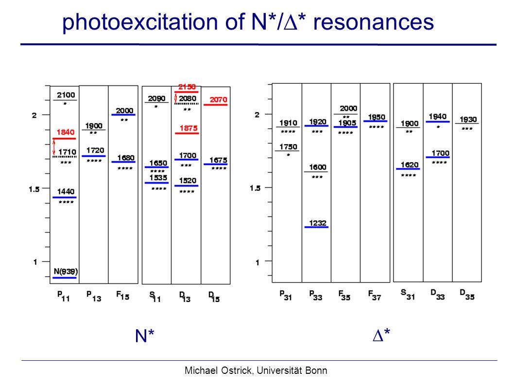 Michael Ostrick, Universität Bonn photoexcitation of N*/* resonances N* *