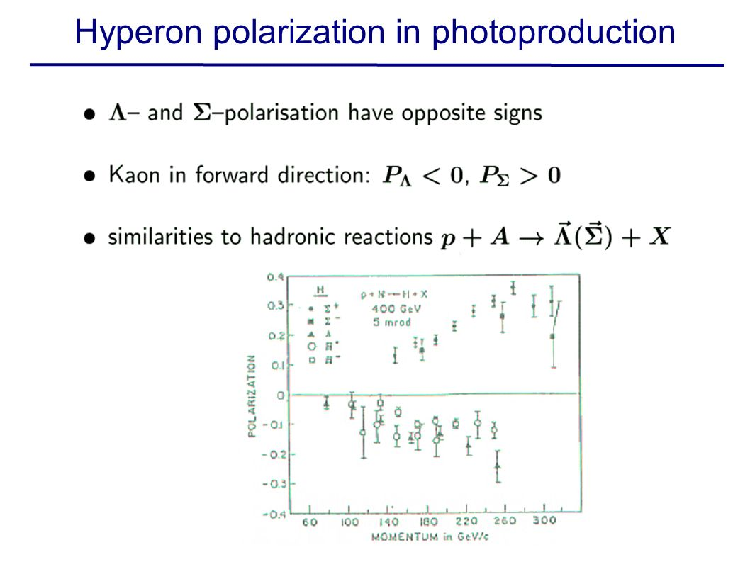 Michael Ostrick, Universität Bonn strangeness production: γ p K + Λ Linear rise -> s,p wave interference!