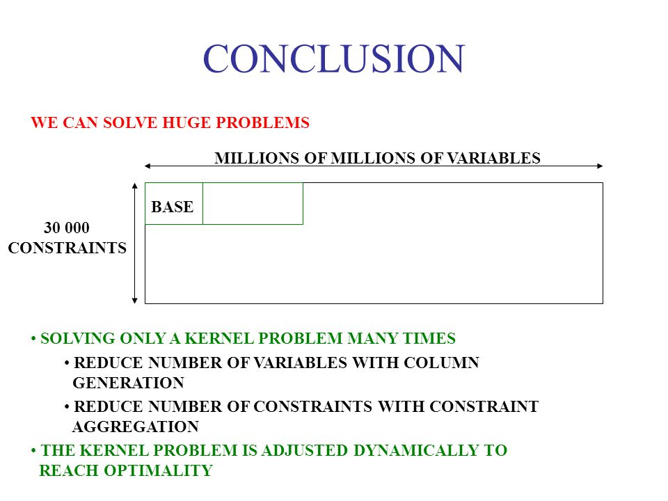 WE CAN SOLVE HUGE PROBLEMS CONCLUSION MILLIONS OF MILLIONS OF VARIABLES 30 000 CONSTRAINTS BASE SOLVING ONLY A KERNEL PROBLEM MANY TIMES REDUCE NUMBER