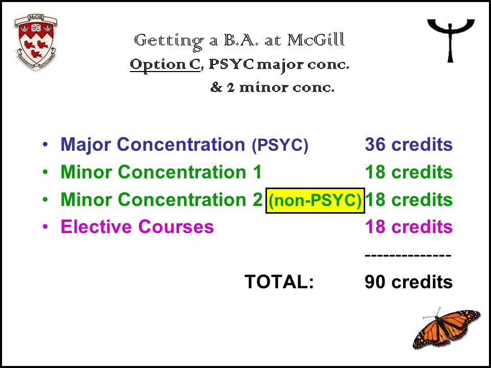 Major Concentration (PSYC) 36 credits Minor Concentration 1 18 credits Minor Concentration 2 (non-PSYC) 18 credits Elective Courses18 credits --------
