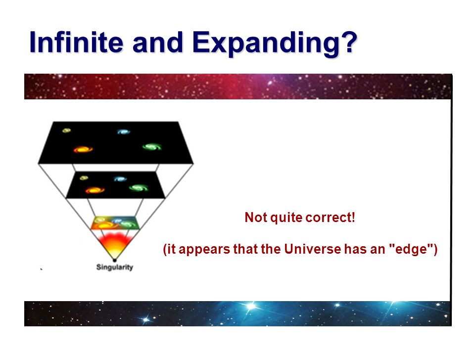 Infinite and Expanding? Not quite correct! (it appears that the Universe has an