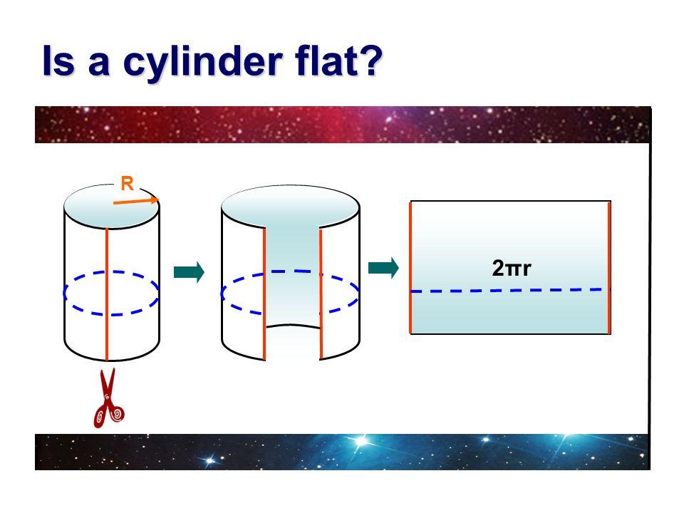 Is a cylinder flat? R 2πr2πr