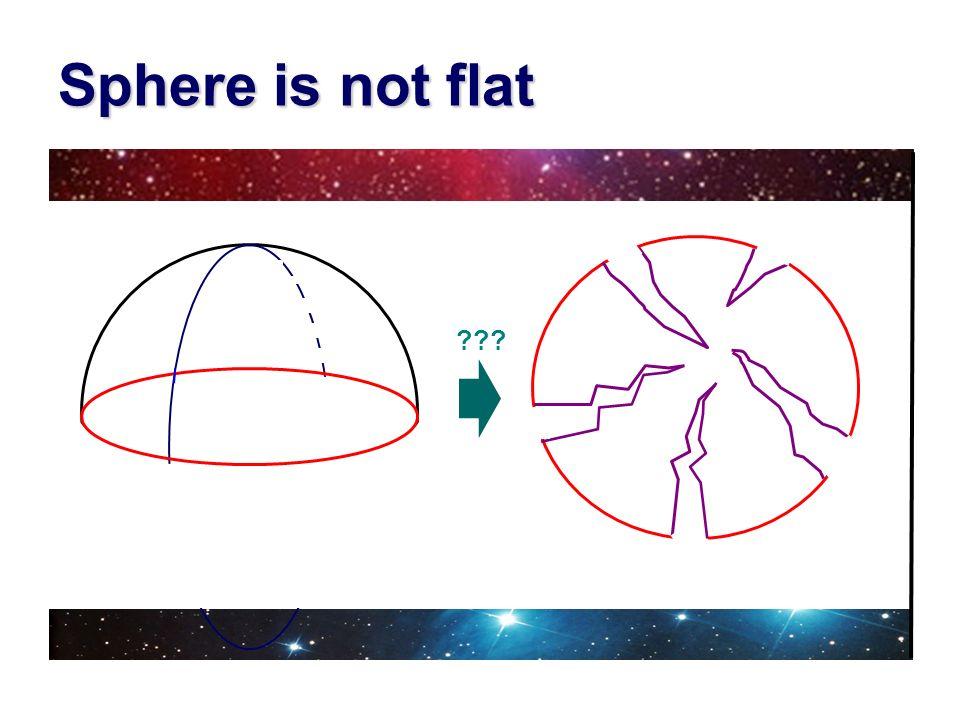 Sphere is not flat ???