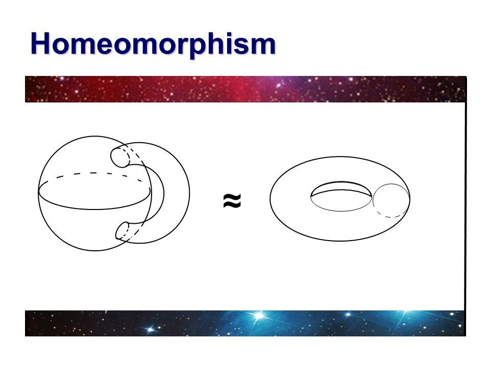Homeomorphism