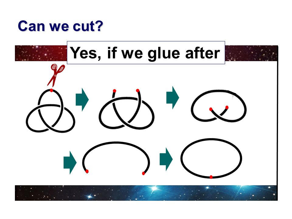 Can we cut? Yes, if we glue after