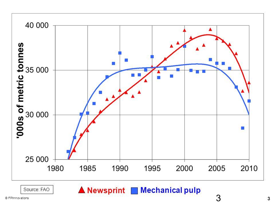 3 © FPInnovations Mechanical pulp Newsprint Source: FAO 3