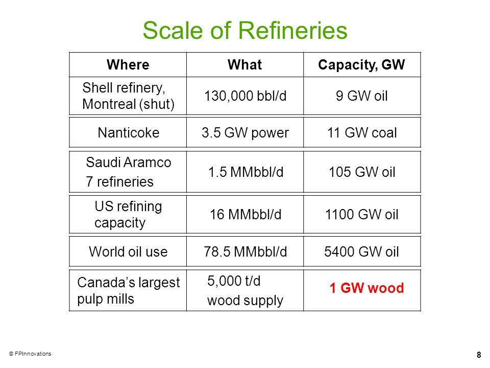 8 © FPInnovations Scale of Refineries WhereWhatCapacity, GW Shell refinery, Montreal (shut) 130,000 bbl/d9 GW oil Nanticoke3.5 GW power11 GW coal Saud
