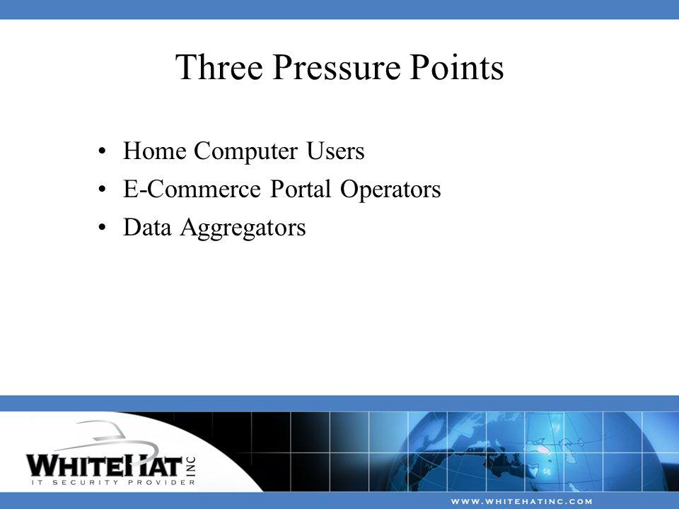Three Pressure Points Home Computer Users E-Commerce Portal Operators Data Aggregators