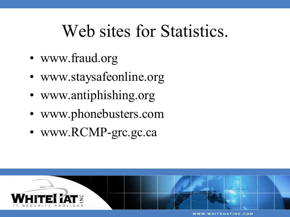 Web sites for Statistics. www.fraud.org www.staysafeonline.org www.antiphishing.org www.phonebusters.com www.RCMP-grc.gc.ca