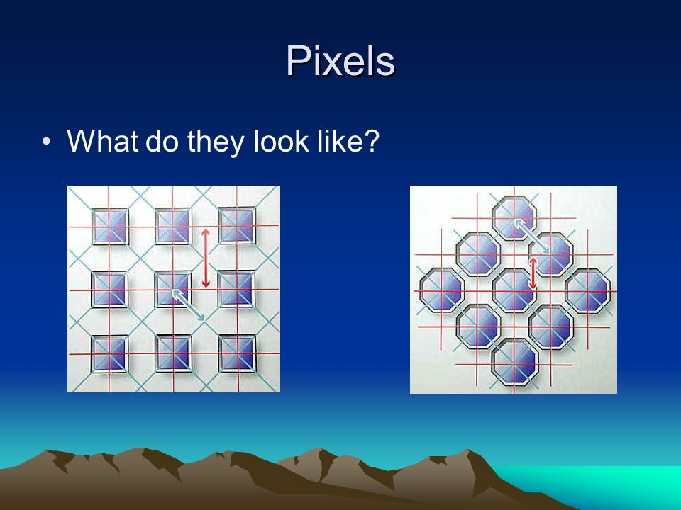 Pixels Think of it as Jelly Beans (this picture)