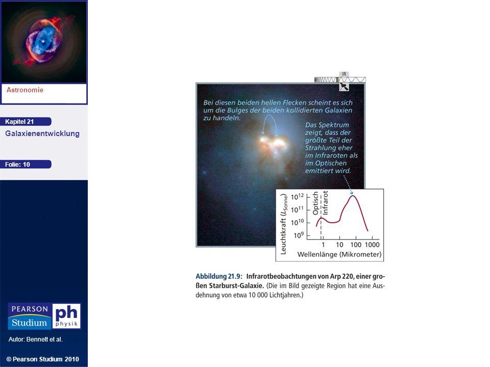 Kapitel 21 Astronomie Autor: Bennett et al. Galaxienentwicklung © Pearson Studium 2010 Folie: 10
