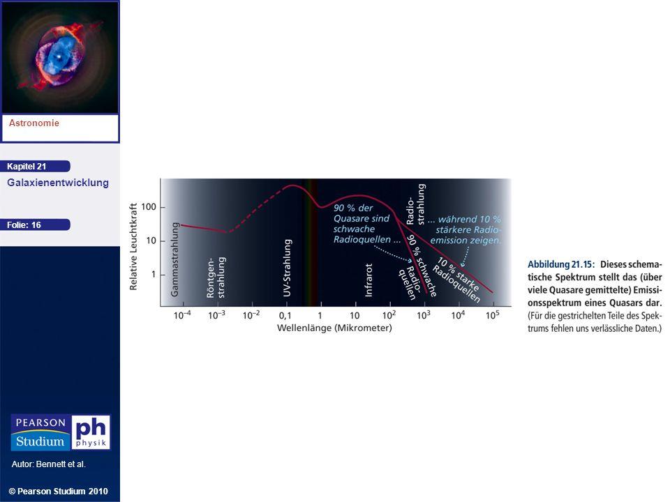 Kapitel 21 Astronomie Autor: Bennett et al. Galaxienentwicklung © Pearson Studium 2010 Folie: 16