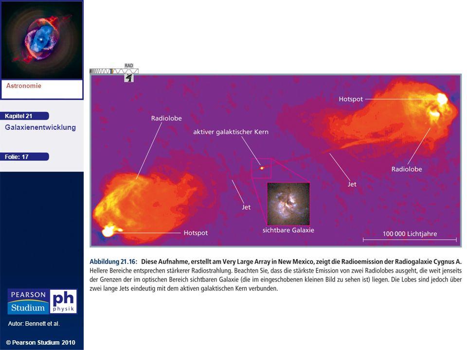 Kapitel 21 Astronomie Autor: Bennett et al. Galaxienentwicklung © Pearson Studium 2010 Folie: 17