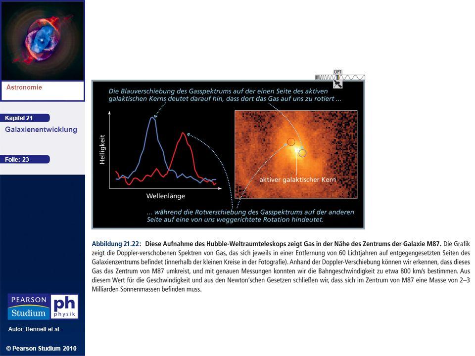 Kapitel 21 Astronomie Autor: Bennett et al. Galaxienentwicklung © Pearson Studium 2010 Folie: 23