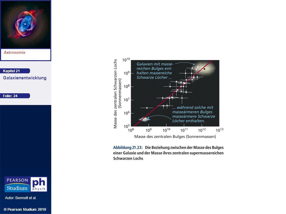 Kapitel 21 Astronomie Autor: Bennett et al. Galaxienentwicklung © Pearson Studium 2010 Folie: 24