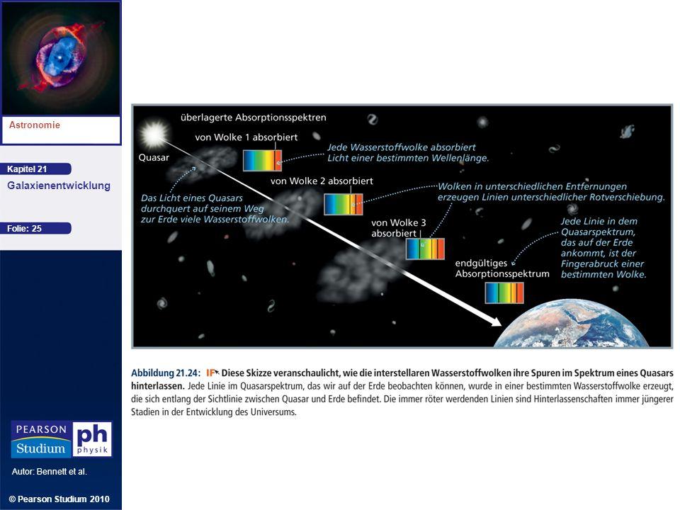 Kapitel 21 Astronomie Autor: Bennett et al. Galaxienentwicklung © Pearson Studium 2010 Folie: 25