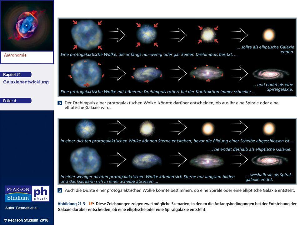 Kapitel 21 Astronomie Autor: Bennett et al. Galaxienentwicklung © Pearson Studium 2010 Folie: 4