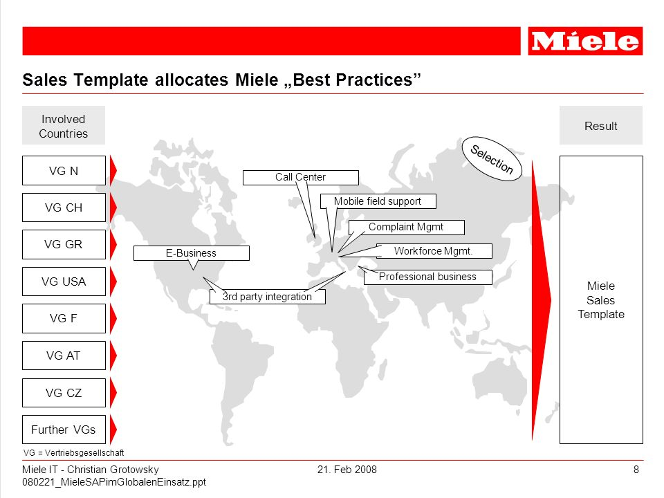 21. Feb 2008Miele IT - Christian Grotowsky 080221_MieleSAPimGlobalenEinsatz.ppt 8 Sales Template allocates Miele Best Practices E-Business Workforce M