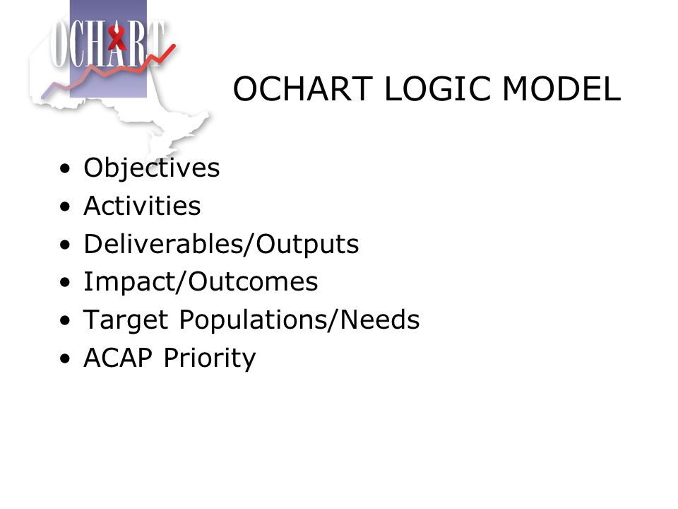 OCHART LOGIC MODEL Objectives Activities Deliverables/Outputs Impact/Outcomes Target Populations/Needs ACAP Priority