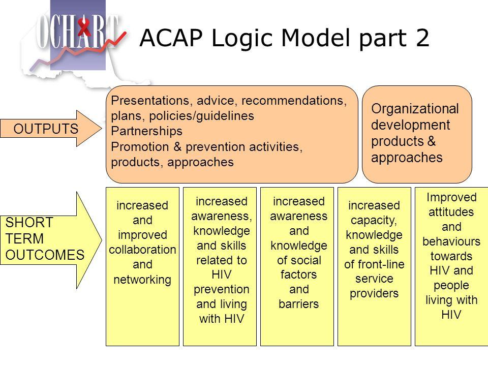 ACAP Logic Model part 2 OUTPUTS Presentations, advice, recommendations, plans, policies/guidelines Partnerships Promotion & prevention activities, pro