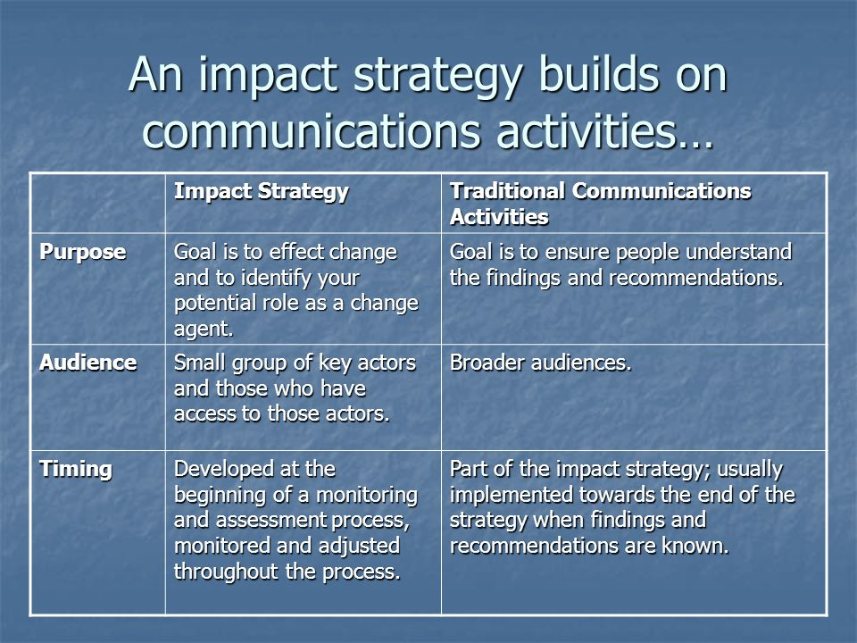 An impact strategy builds on communications activities… Impact Strategy Traditional Communications Activities Purpose Goal is to effect change and to