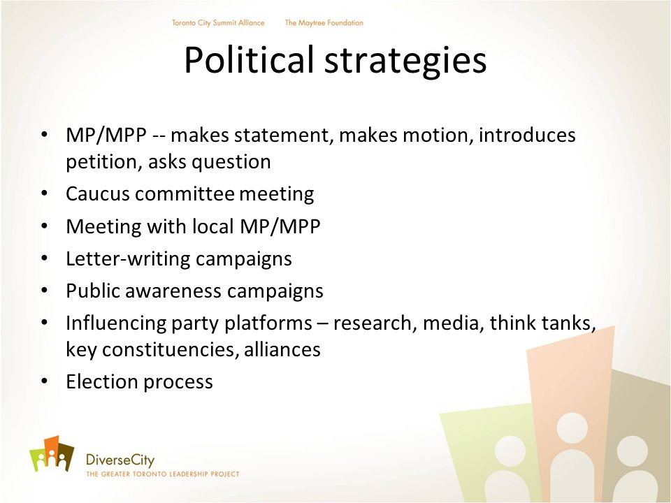 Political strategies MP/MPP -- makes statement, makes motion, introduces petition, asks question Caucus committee meeting Meeting with local MP/MPP Le