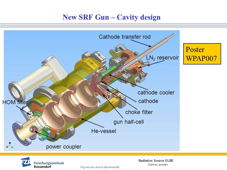 Radiation Source ELBE Mitglied der Leibniz-Gemeinschaft Dietmar Janssen Main coupler flange Pic-up flange HOM coupler Coupler plane of the cavity