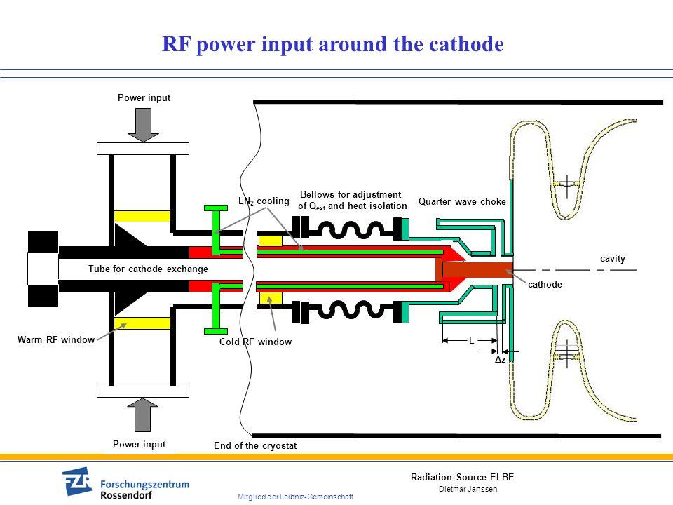 Radiation Source ELBE Mitglied der Leibniz-Gemeinschaft Dietmar Janssen External quality factor and heat load of a cathode-RF coupler Field parameters for E acc = 25MV/m Ez max (r=0) = 50MV/m, Ur max = 6.5kV Es max = 43.6MV/m, Bs max = 0.11T