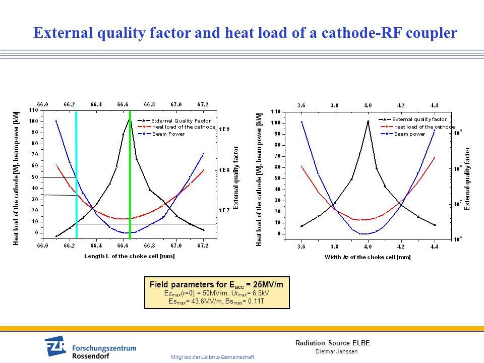 Radiation Source ELBE Mitglied der Leibniz-Gemeinschaft Dietmar Janssen Summary In RF electron guns a coaxial gap between cathode and cavity can be used for RF power input.