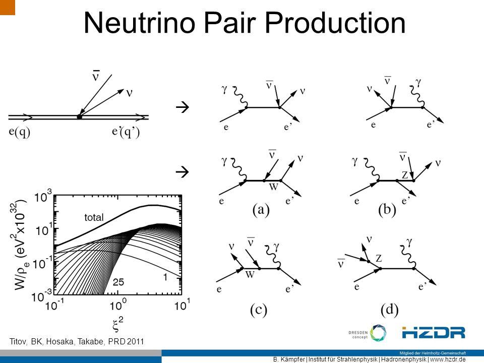 B. Kämpfer   Institut für Strahlenphysik   Hadronenphysik   www.hzdr.de Neutrino Pair Production Titov, BK, Hosaka, Takabe, PRD 2011