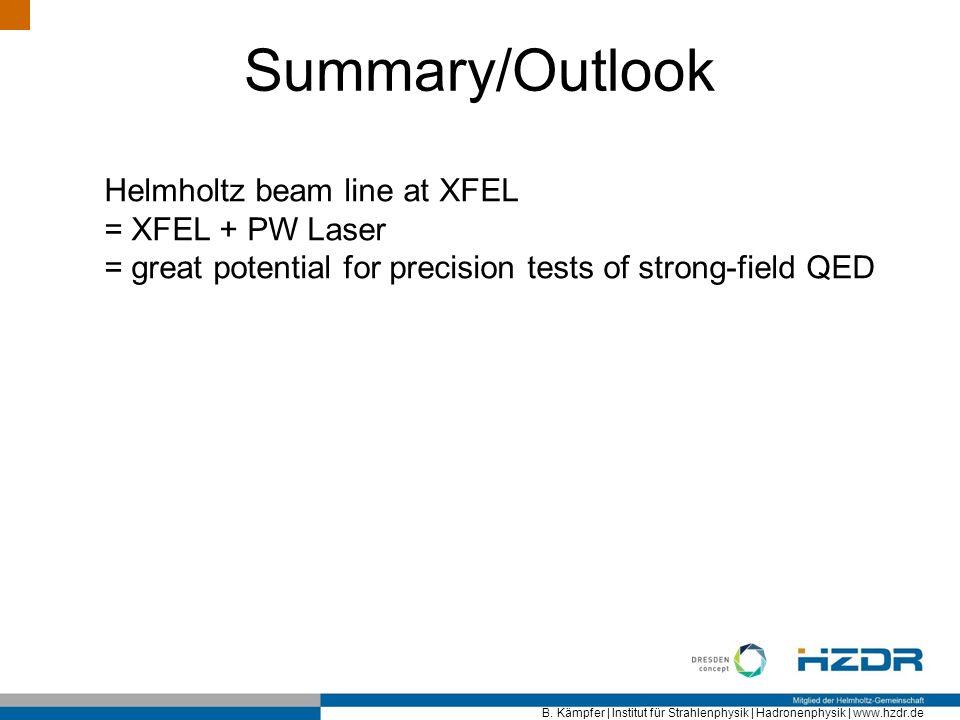 B. Kämpfer   Institut für Strahlenphysik   Hadronenphysik   www.hzdr.de Summary/Outlook Helmholtz beam line at XFEL = XFEL + PW Laser = great potentia