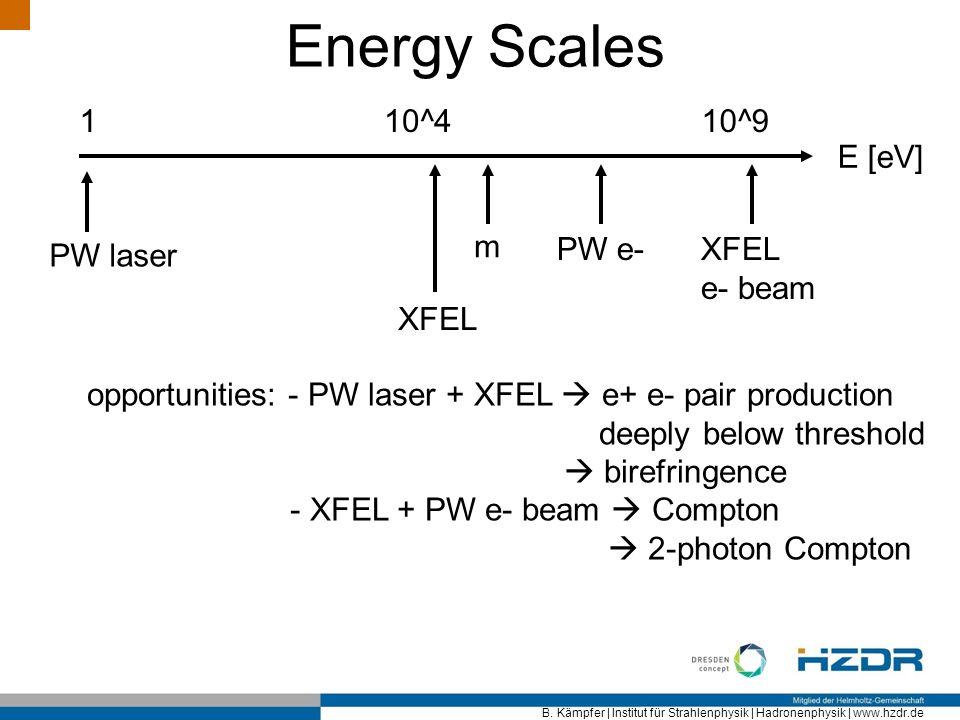 B. Kämpfer   Institut für Strahlenphysik   Hadronenphysik   www.hzdr.de Energy Scales E [eV] 110^410^9 m XFEL PW laser PW e-XFEL e- beam opportunities