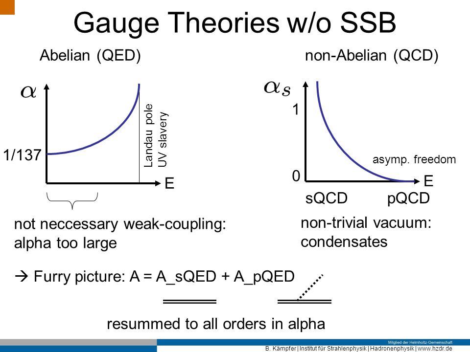 B. Kämpfer   Institut für Strahlenphysik   Hadronenphysik   www.hzdr.de Gauge Theories w/o SSB Abelian (QED) non-Abelian (QCD) E E 1/137 1 sQCD pQCD L