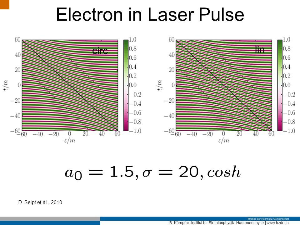 B. Kämpfer   Institut für Strahlenphysik   Hadronenphysik   www.hzdr.de Electron in Laser Pulse D. Seipt et al., 2010 circ lin