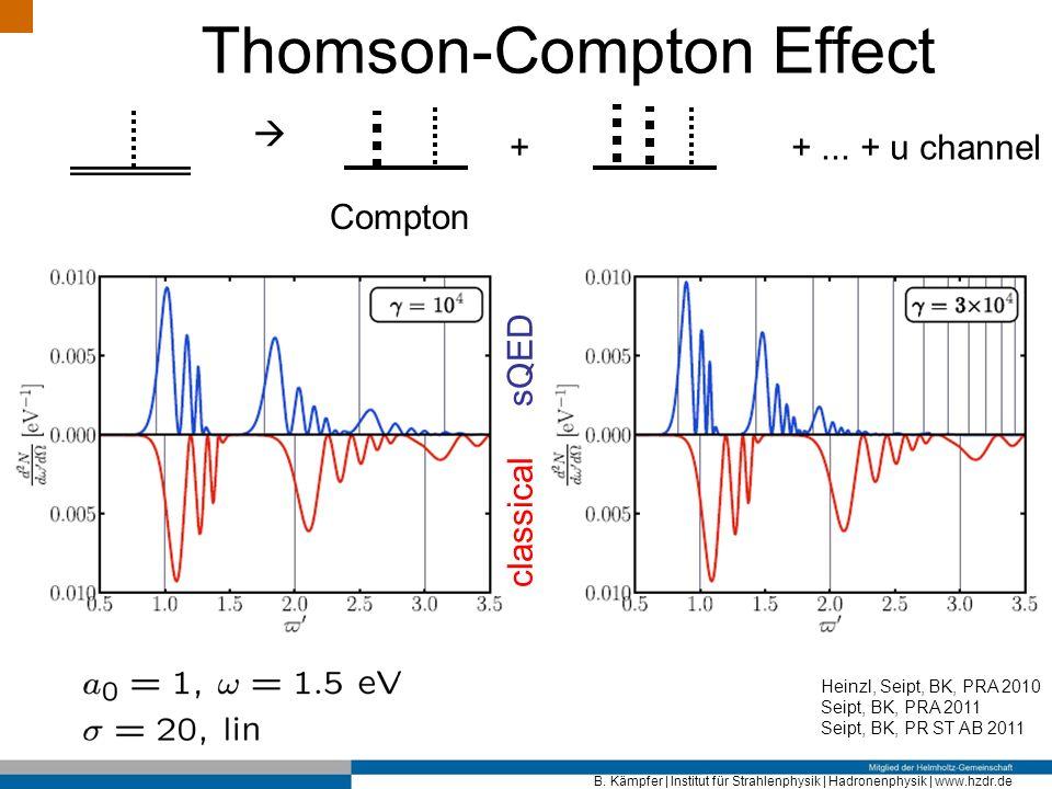 B. Kämpfer   Institut für Strahlenphysik   Hadronenphysik   www.hzdr.de Thomson-Compton Effect ++... + u channel Compton Heinzl, Seipt, BK, PRA 2010 S