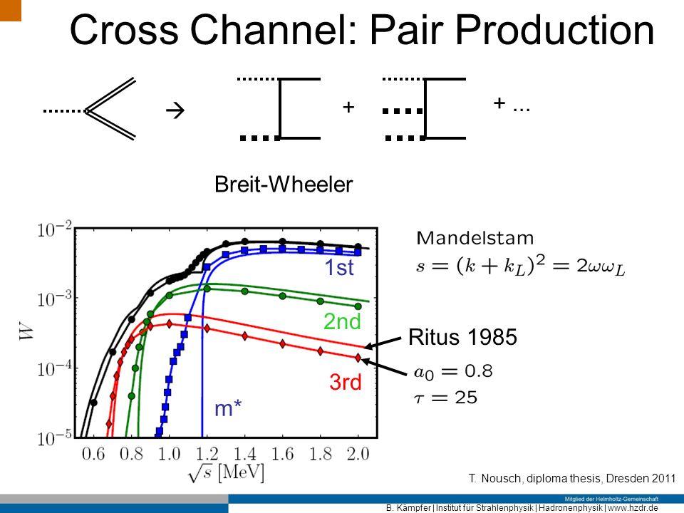 B. Kämpfer   Institut für Strahlenphysik   Hadronenphysik   www.hzdr.de Cross Channel: Pair Production + +... Breit-Wheeler T. Nousch, diploma thesis,