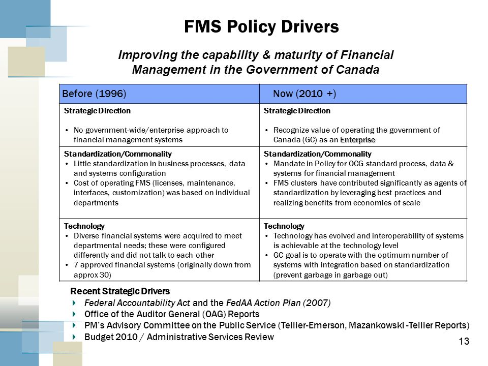 13 FMS Policy Drivers Before (1996) Now (2010 +) Strategic Direction No government-wide/enterprise approach to financial management systems Strategic