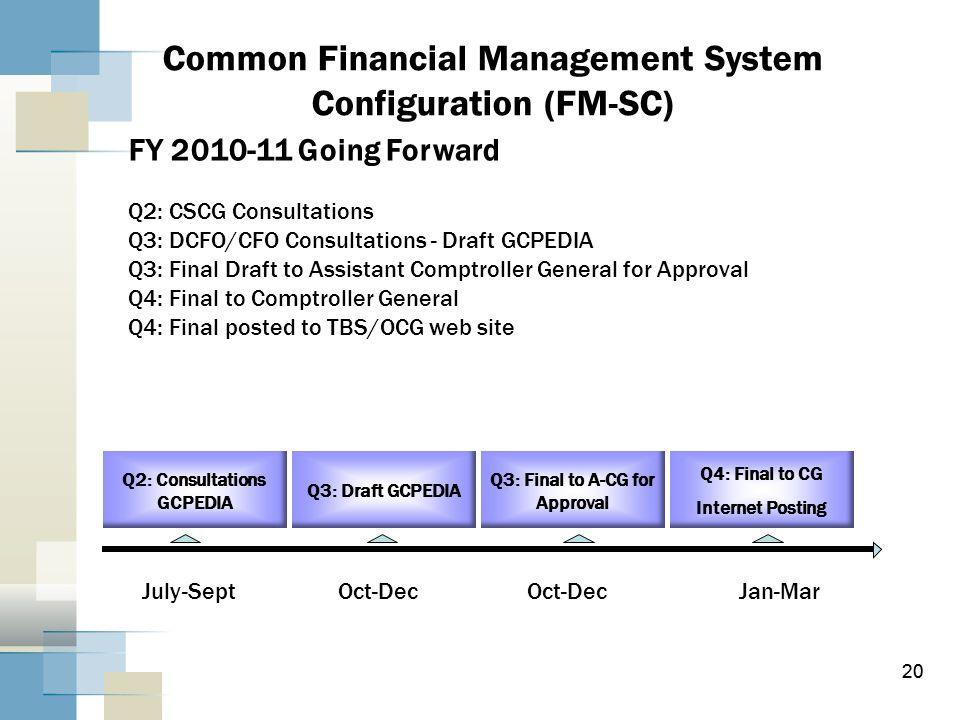 20 Common Financial Management System Configuration (FM-SC) FY 2010-11 Going Forward Q2: CSCG Consultations Q3: DCFO/CFO Consultations - Draft GCPEDIA