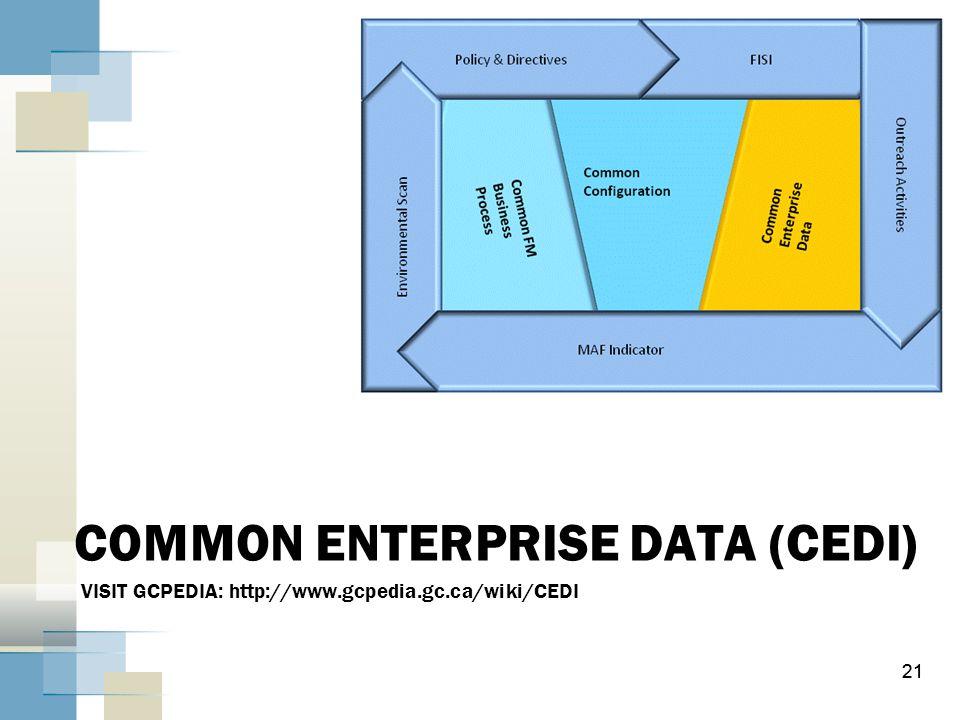 21 COMMON ENTERPRISE DATA (CEDI) VISIT GCPEDIA: http://www.gcpedia.gc.ca/wiki/CEDI 21