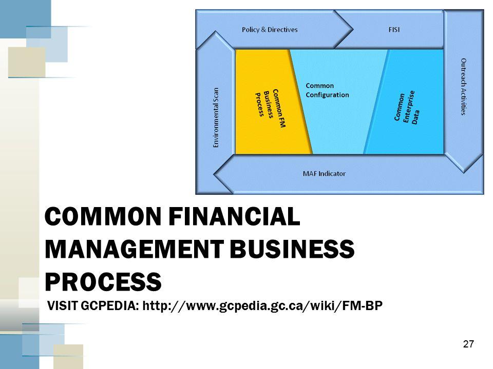 27 COMMON FINANCIAL MANAGEMENT BUSINESS PROCESS VISIT GCPEDIA: http://www.gcpedia.gc.ca/wiki/FM-BP 27