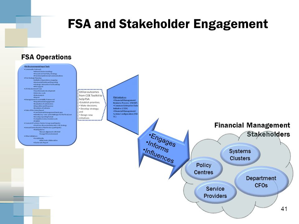 41 FSA and Stakeholder Engagement FSA Operations Financial Management Stakeholders Policy Centres Systems Clusters Service Providers Department CFOs E