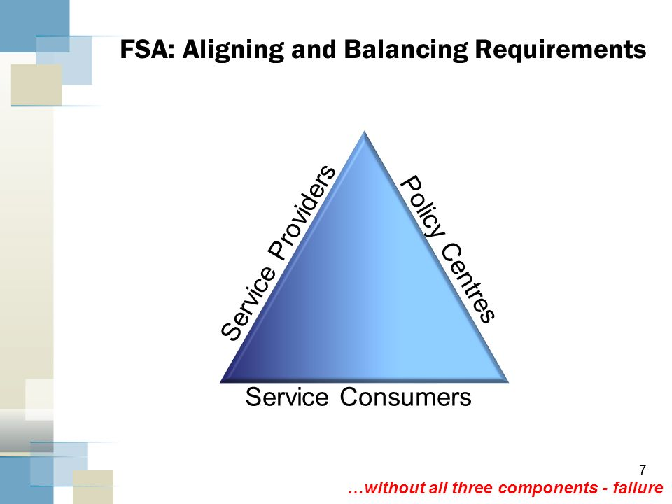 7 7 FSA: Aligning and Balancing Requirements Service Providers Service Consumers Policy Centres …without all three components - failure