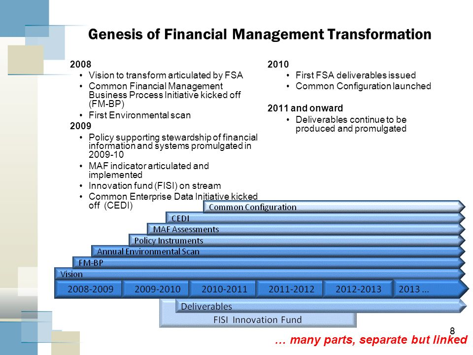 8 Genesis of Financial Management Transformation … many parts, separate but linked 2008 Vision to transform articulated by FSA Common Financial Manage